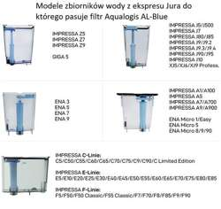 3x Aqualogis AL-Blue Compatible With Jura Claris Blue Coffee Machine  Filter